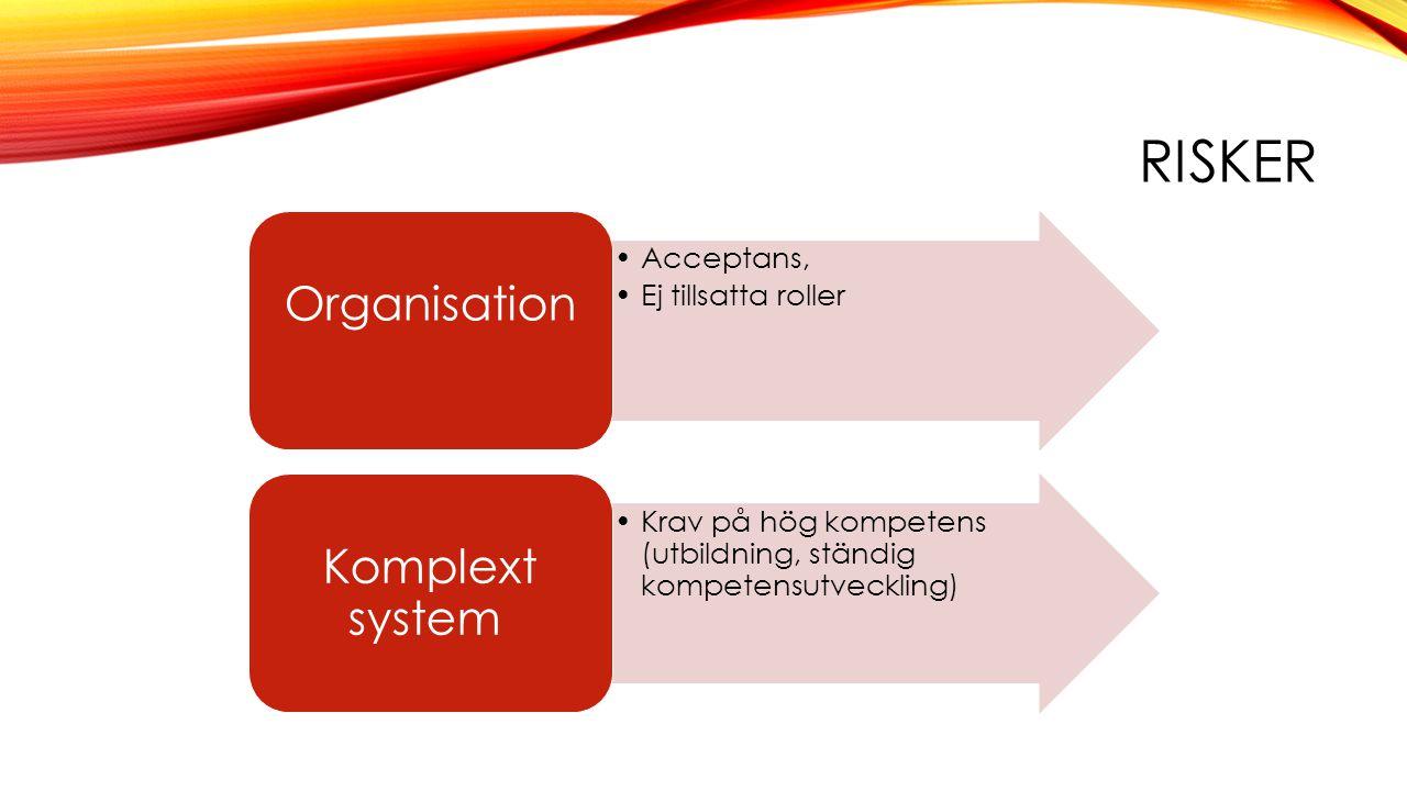 RISKER •Acceptans, •Ej tillsatta roller Organisation •Krav på hög kompetens (utbildning, ständig kompetensutveckling) Komplext system