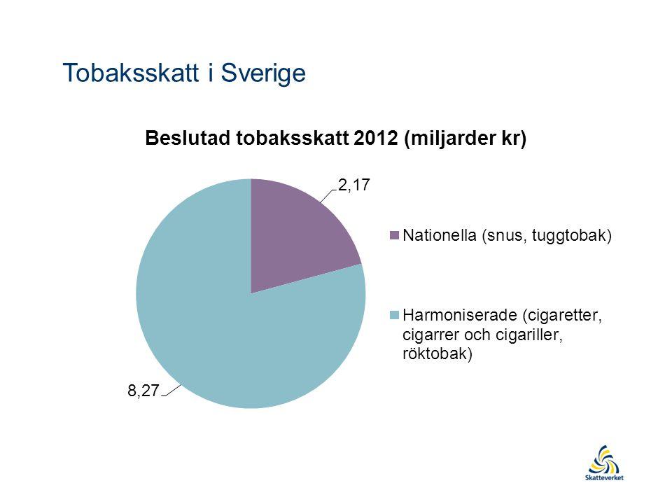 Tobaksskatt i Sverige