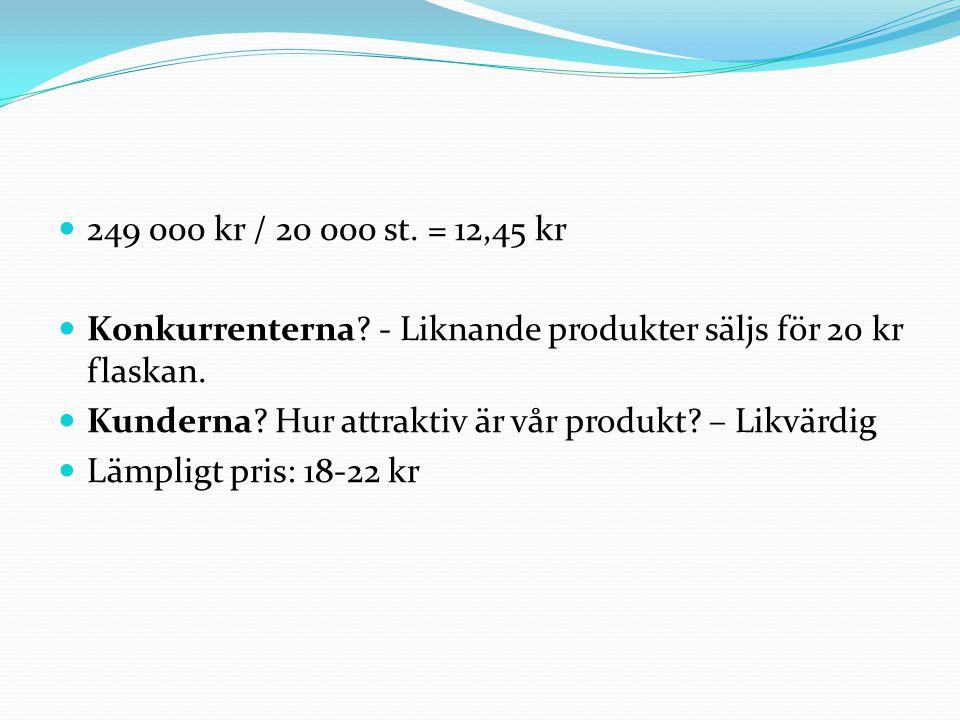  249 000 kr / 20 000 st. = 12,45 kr  Konkurrenterna? - Liknande produkter säljs för 20 kr flaskan.  Kunderna? Hur attraktiv är vår produkt? – Likvä