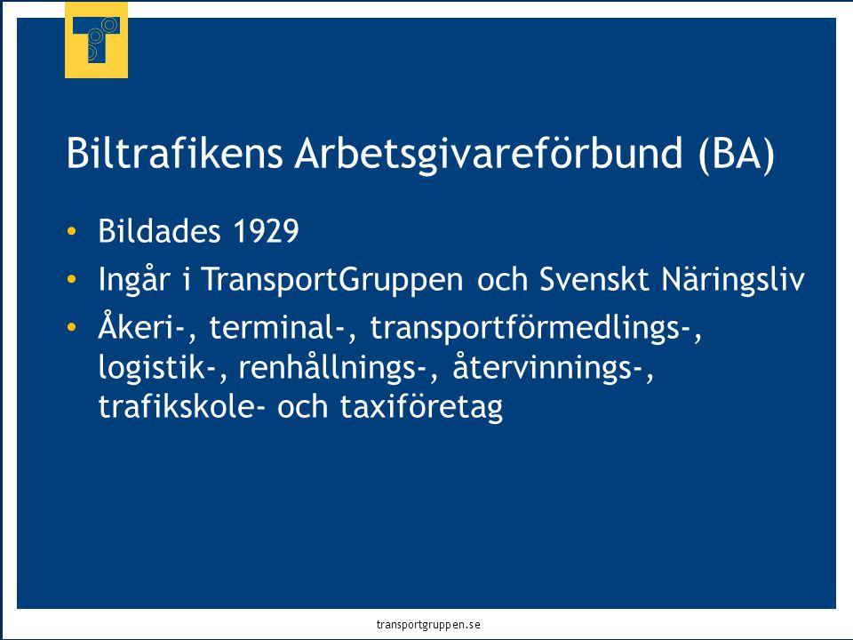 transportgruppen.se Biltrafikens Arbetsgivareförbund (BA) • Bildades 1929 • Ingår i TransportGruppen och Svenskt Näringsliv • Åkeri-, terminal-, trans