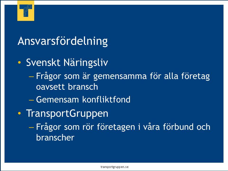 transportgruppen.se Ansvarsfördelning • Svenskt Näringsliv – Frågor som är gemensamma för alla företag oavsett bransch – Gemensam konfliktfond • Trans