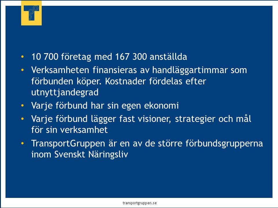 transportgruppen.se • 10 700 företag med 167 300 anställda • Verksamheten finansieras av handläggartimmar som förbunden köper. Kostnader fördelas efte