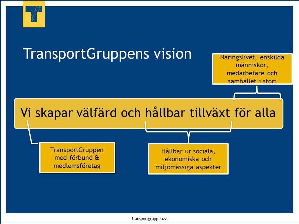 transportgruppen.se TransportGruppens vision Vi skapar välfärd och hållbar tillväxt för alla TransportGruppen med förbund & medlemsföretag Hållbar ur