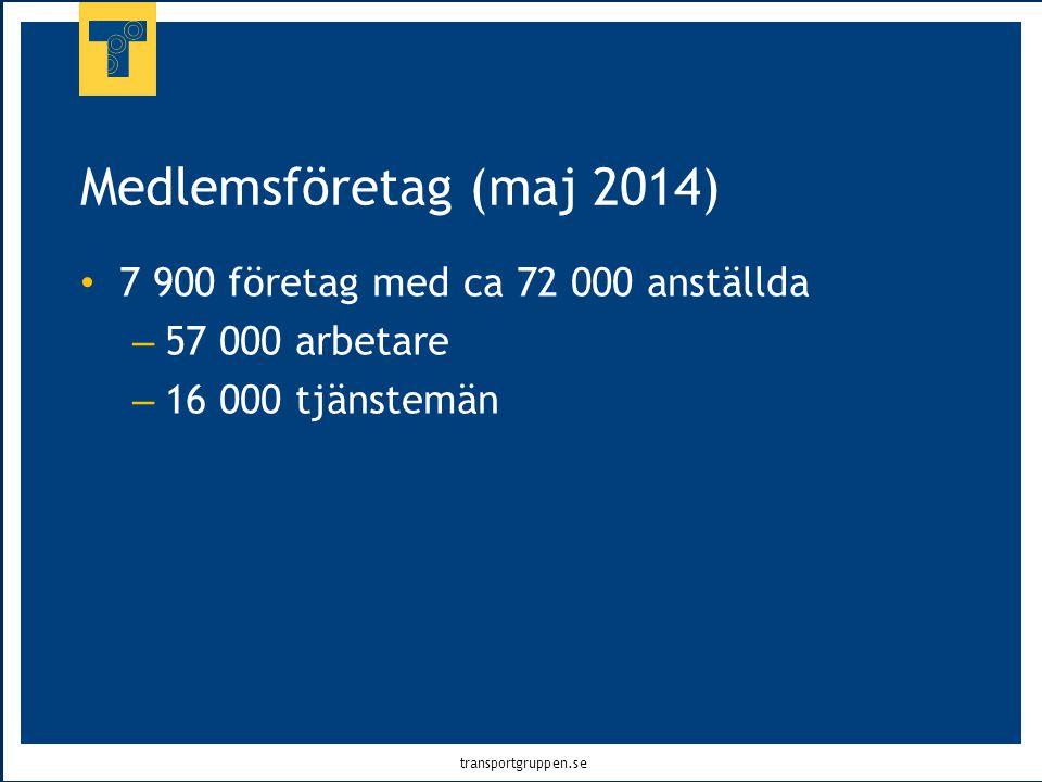 transportgruppen.se Medlemsföretag (maj 2014) • 7 900 företag med ca 72 000 anställda – 57 000 arbetare – 16 000 tjänstemän