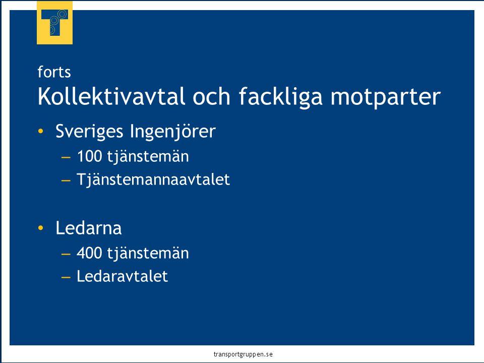 transportgruppen.se • Sveriges Ingenjörer – 100 tjänstemän – Tjänstemannaavtalet • Ledarna – 400 tjänstemän – Ledaravtalet forts Kollektivavtal och fa