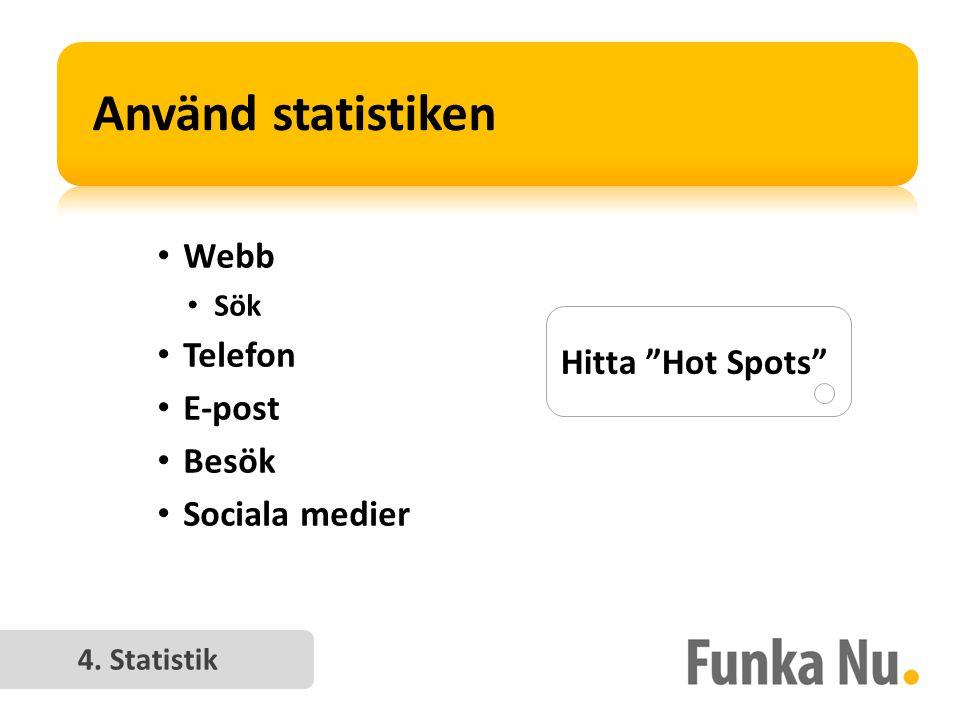 • Webb • Sök • Telefon • E-post • Besök • Sociala medier Hitta Hot Spots 4. Statistik
