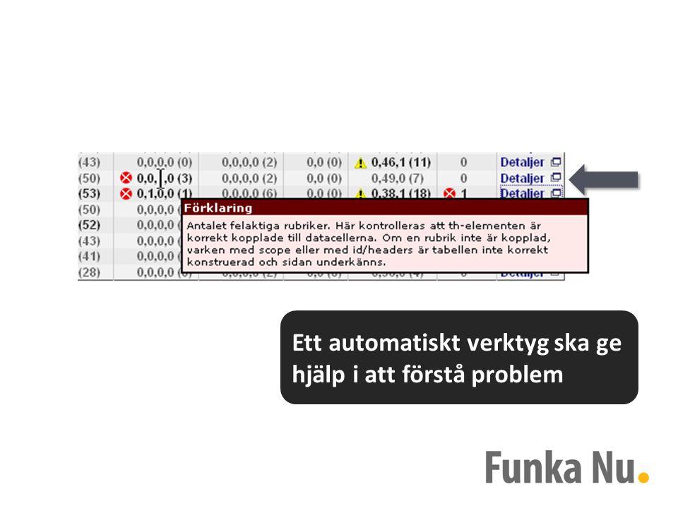 Ett automatiskt verktyg ska ge hjälp i att förstå problem
