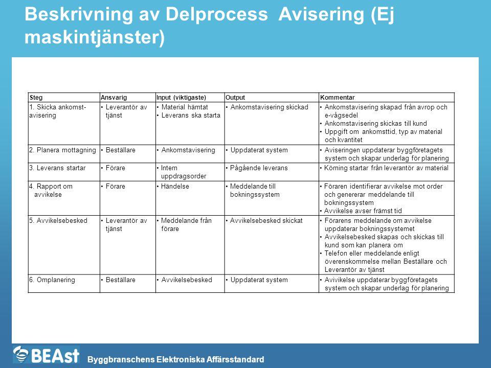 Byggbranschens Elektroniska Affärsstandard Beskrivning av Delprocess Avisering (Ej maskintjänster) StegAnsvarigInput (viktigaste)OutputKommentar 1. Sk
