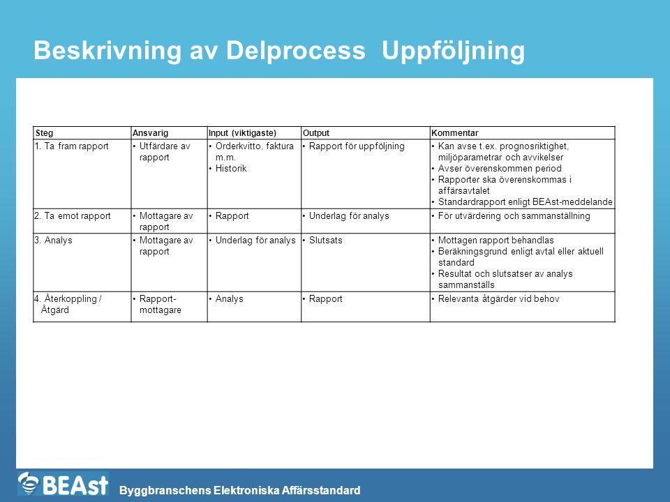 Byggbranschens Elektroniska Affärsstandard Beskrivning av Delprocess Uppföljning StegAnsvarigInput (viktigaste)OutputKommentar 1. Ta fram rapport•Utfä
