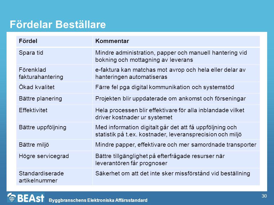 Byggbranschens Elektroniska Affärsstandard 30 Fördelar Beställare FördelKommentar Spara tidMindre administration, papper och manuell hantering vid bok