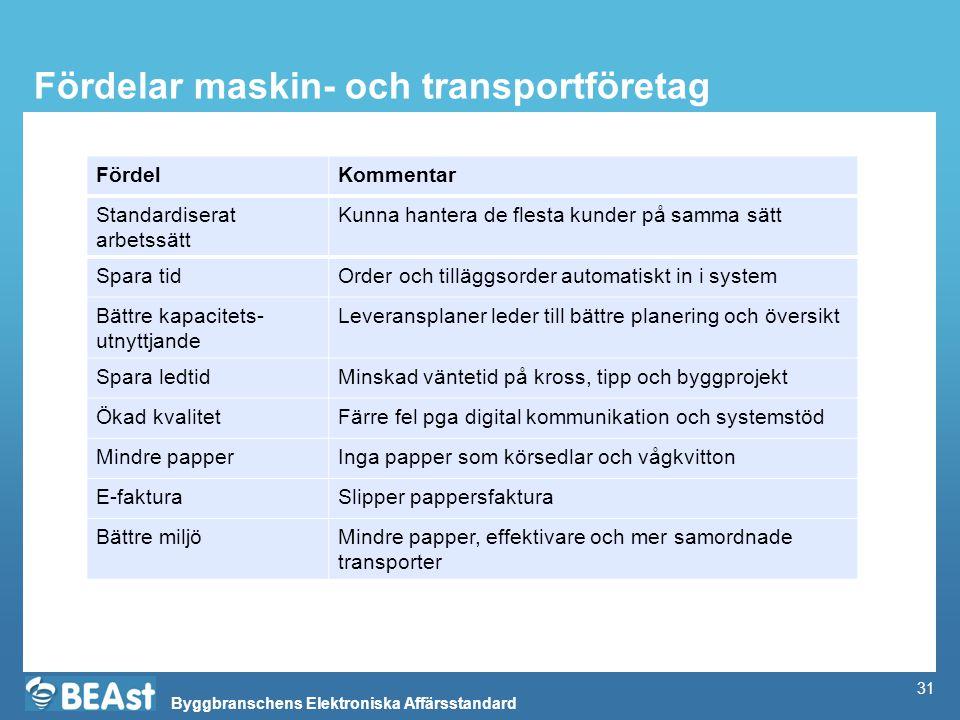 Byggbranschens Elektroniska Affärsstandard 31 Fördelar maskin- och transportföretag FördelKommentar Standardiserat arbetssätt Kunna hantera de flesta