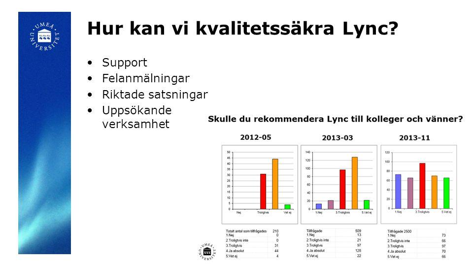 Hur kan vi kvalitetssäkra Lync •Support •Felanmälningar •Riktade satsningar •Uppsökande verksamhet
