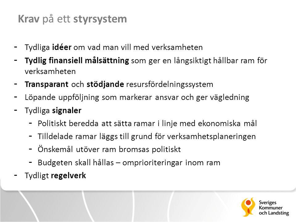 Krav på ett styrsystem - Tydliga idéer om vad man vill med verksamheten - Tydlig finansiell målsättning som ger en långsiktigt hållbar ram för verksam
