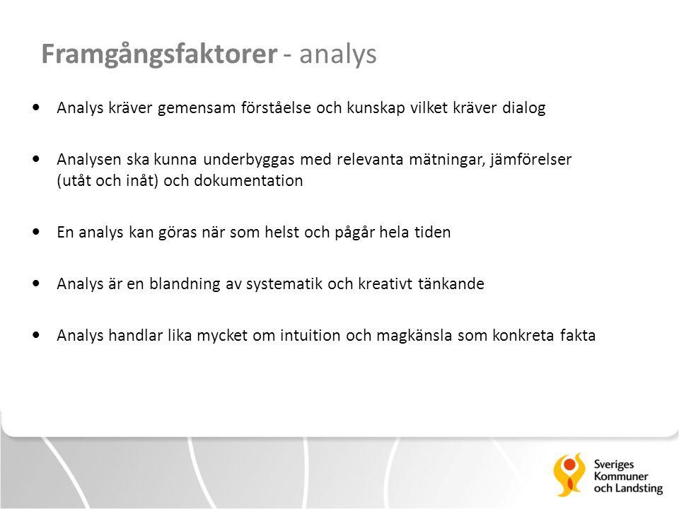 Framgångsfaktorer - analys • Analys kräver gemensam förståelse och kunskap vilket kräver dialog • Analysen ska kunna underbyggas med relevanta mätning