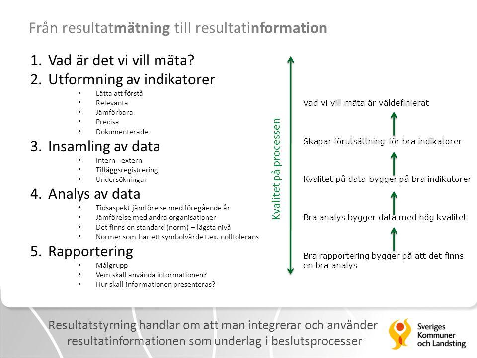 Från resultatmätning till resultatinformation 1.Vad är det vi vill mäta? 2.Utformning av indikatorer • Lätta att förstå • Relevanta • Jämförbara • Pre