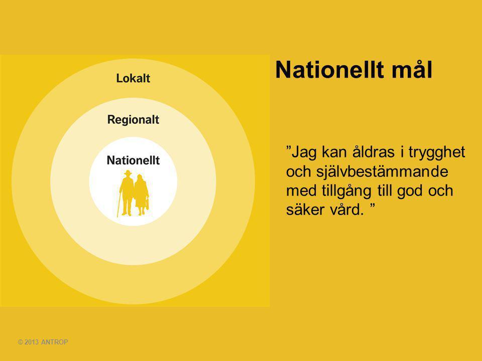 """© 2013 ANTROP """"Jag kan åldras i trygghet och självbestämmande med tillgång till god och säker vård. """" Nationellt mål"""
