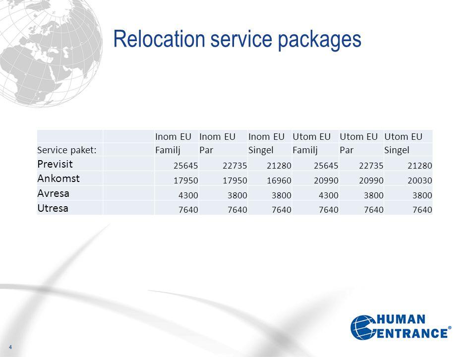 4 Relocation service packages Inom EU Utom EU Service paket:FamiljParSingelFamiljParSingel Previsit 256452273521280256452273521280 Ankomst 17950 1696020990 20030 Avresa 43003800 43003800 Utresa 7640