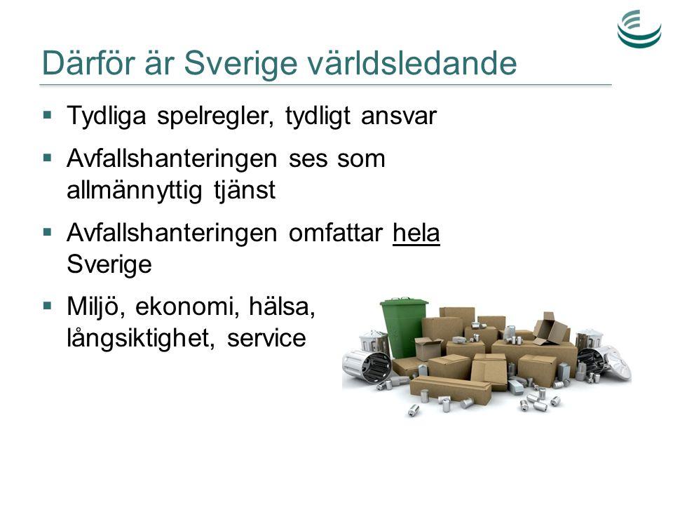 Därför är Sverige världsledande  Tydliga spelregler, tydligt ansvar  Avfallshanteringen ses som allmännyttig tjänst  Avfallshanteringen omfattar he