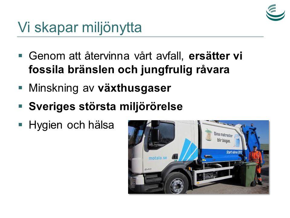 Vi skapar miljönytta  Genom att återvinna vårt avfall, ersätter vi fossila bränslen och jungfrulig råvara  Minskning av växthusgaser  Sveriges stör