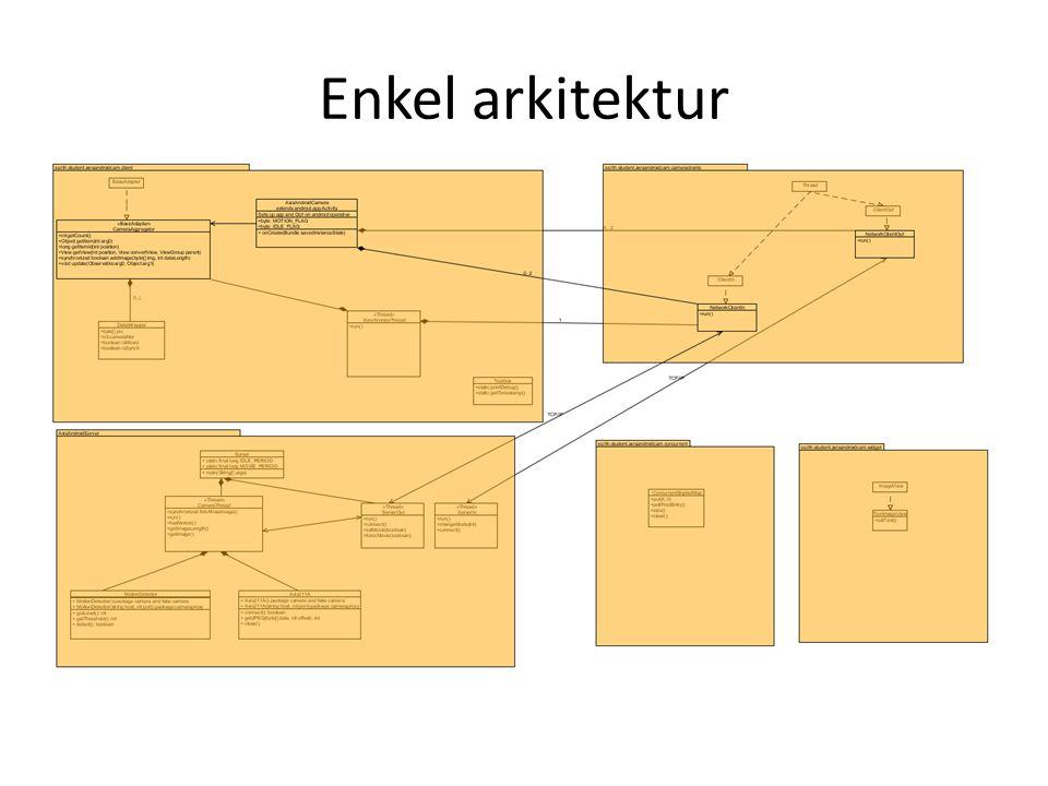 Enkel arkitektur