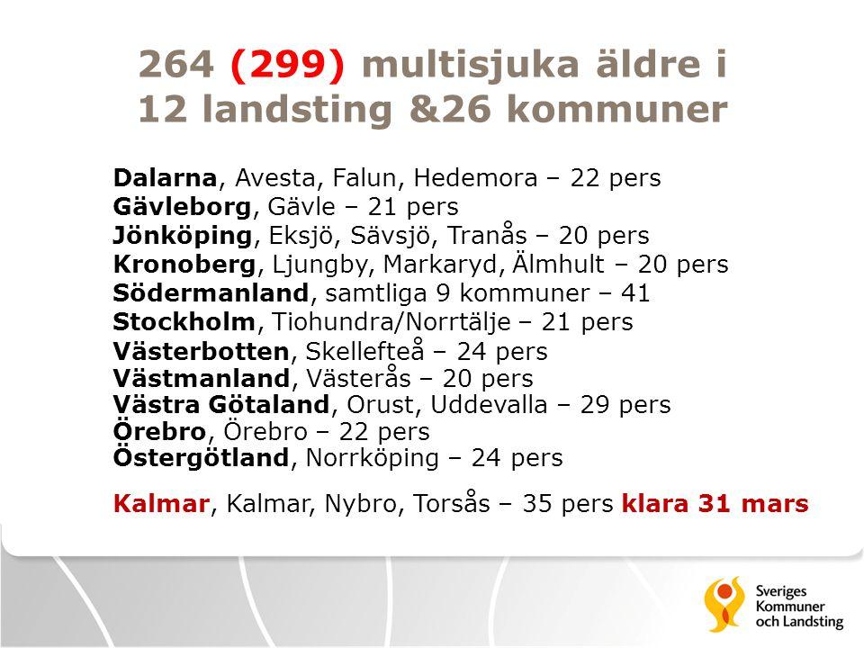 264 (299) multisjuka äldre i 12 landsting &26 kommuner Dalarna, Avesta, Falun, Hedemora – 22 pers Gävleborg, Gävle – 21 pers Jönköping, Eksjö, Sävsjö,