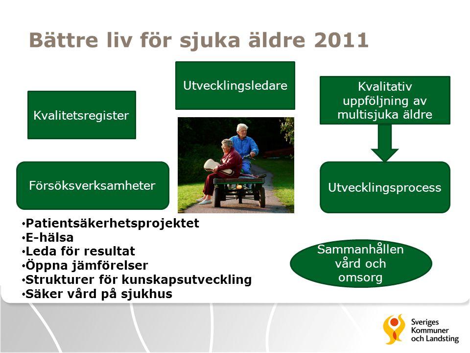 Bättre liv för sjuka äldre 2011 Kvalitetsregister Utvecklingsledare Försöksverksamheter Kvalitativ uppföljning av multisjuka äldre Utvecklingsprocess