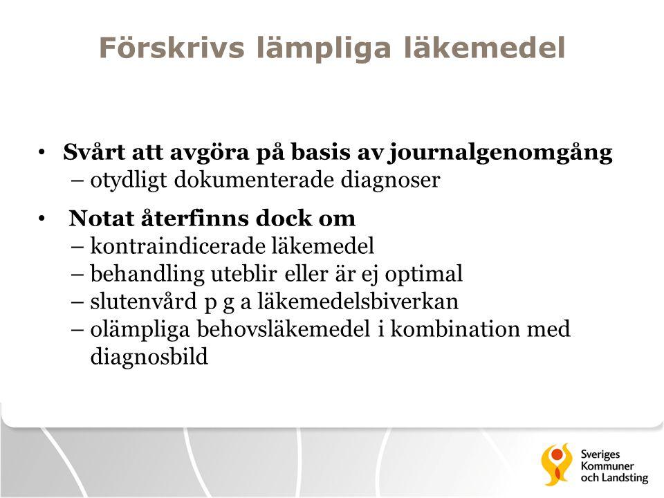 Förskrivs lämpliga läkemedel • Svårt att avgöra på basis av journalgenomgång – otydligt dokumenterade diagnoser • Notat återfinns dock om – kontraindi