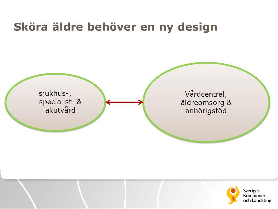 Sköra äldre behöver en ny design sjukhus-, specialist- & akutvård Vårdcentral, äldreomsorg & anhörigstöd
