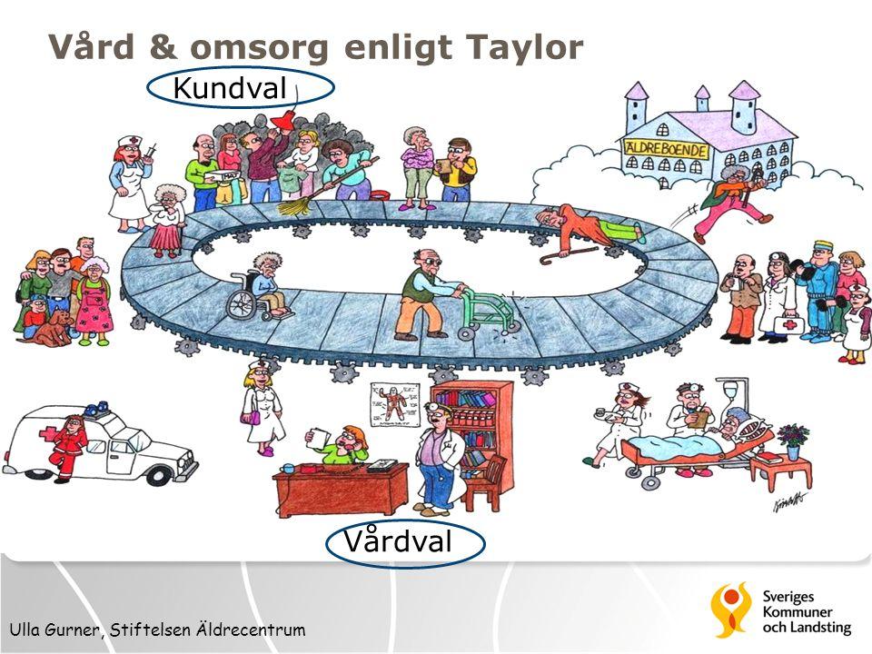 Ulla Gurner, Stiftelsen Äldrecentrum Vård & omsorg enligt Taylor Vårdval Kundval