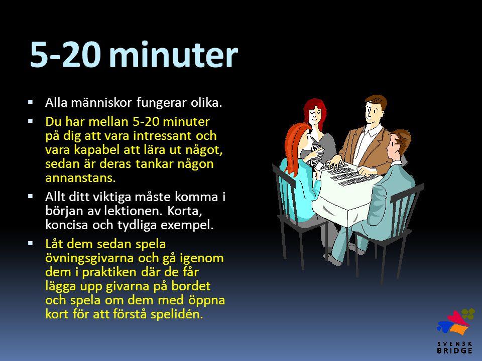 5-20 minuter  Alla människor fungerar olika.  Du har mellan 5-20 minuter på dig att vara intressant och vara kapabel att lära ut något, sedan är der
