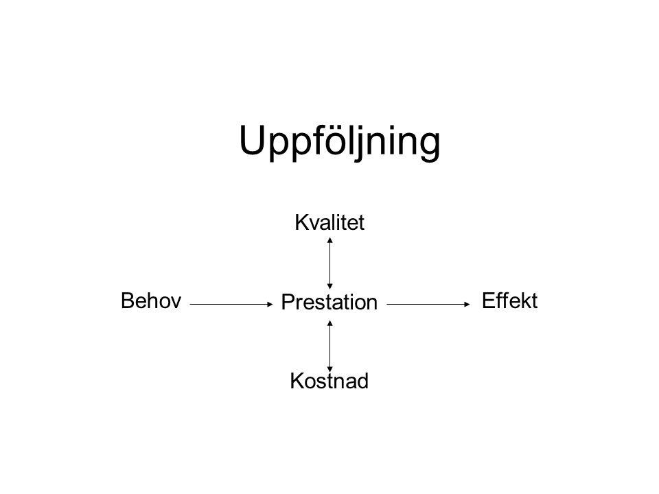 Organisation/stru ktur mm