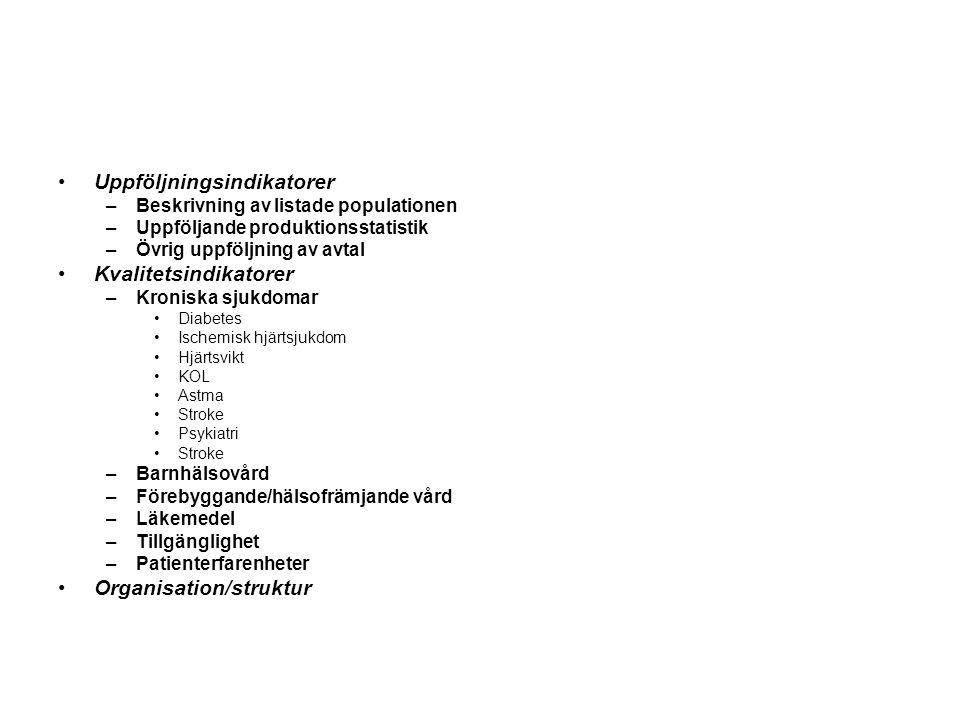 •Uppföljningsindikatorer –Beskrivning av listade populationen –Uppföljande produktionsstatistik –Övrig uppföljning av avtal •Kvalitetsindikatorer –Kro