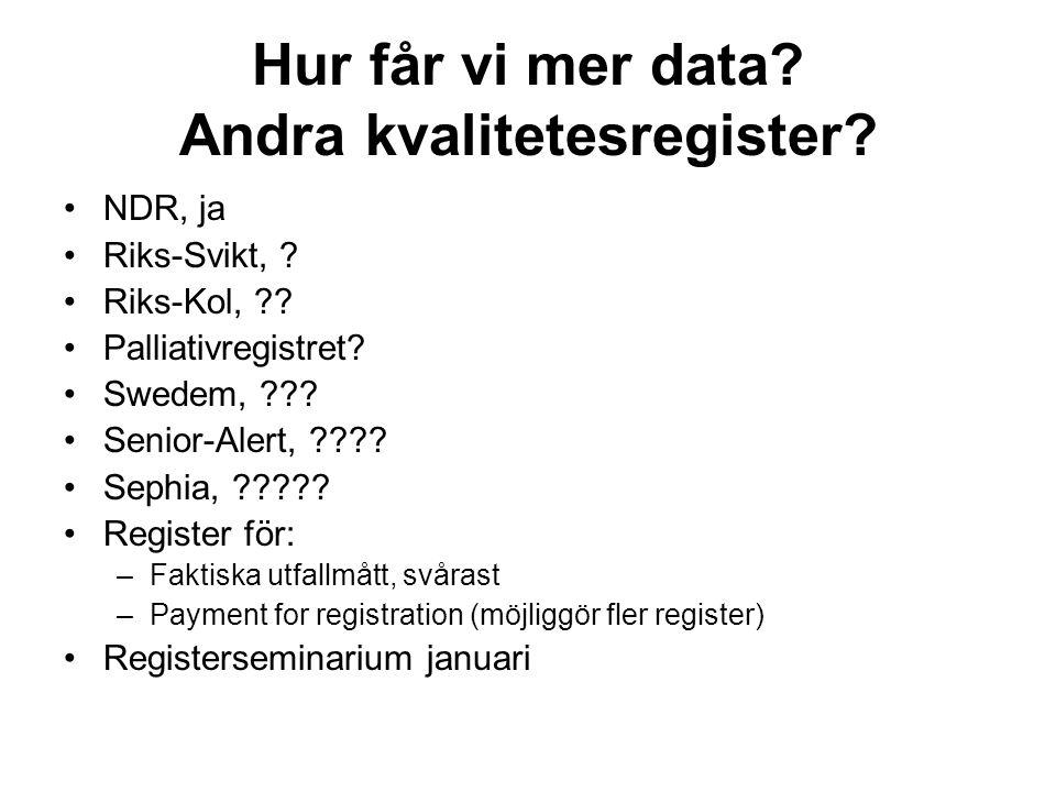 Hur får vi mer data? Andra kvalitetesregister? •NDR, ja •Riks-Svikt, ? •Riks-Kol, ?? •Palliativregistret? •Swedem, ??? •Senior-Alert, ???? •Sephia, ??