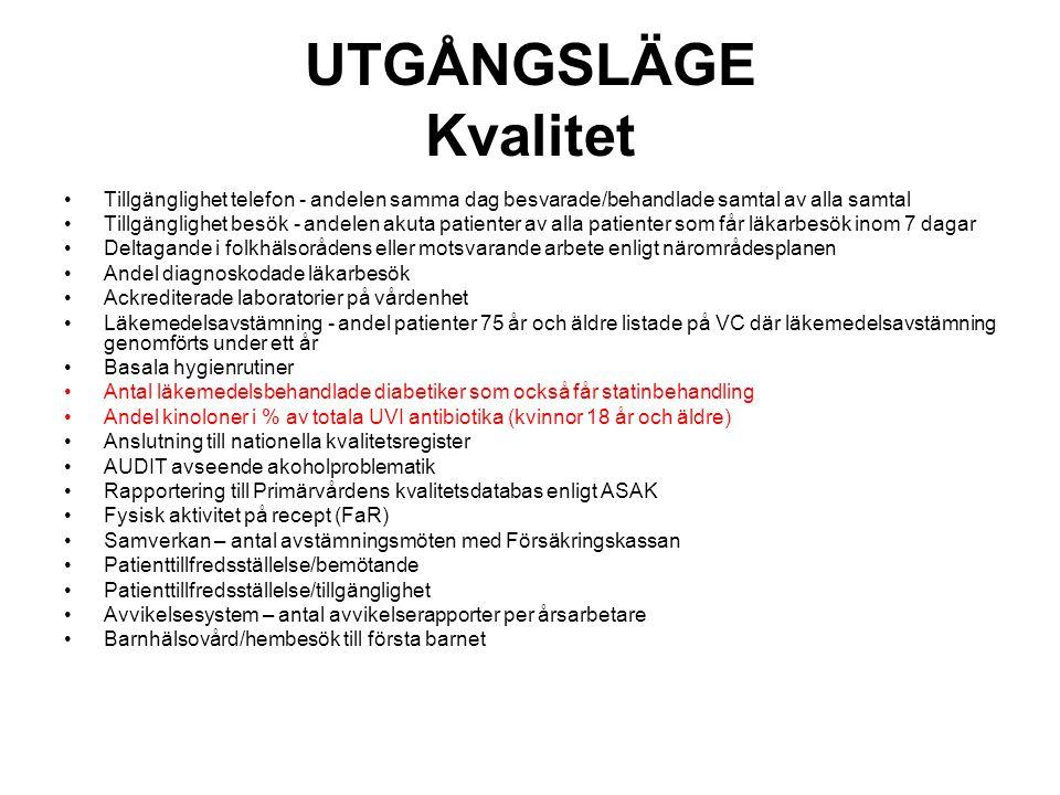 Exempel målrelaterad ersättning •Skåne •1.Registreringsgrad i NDR.