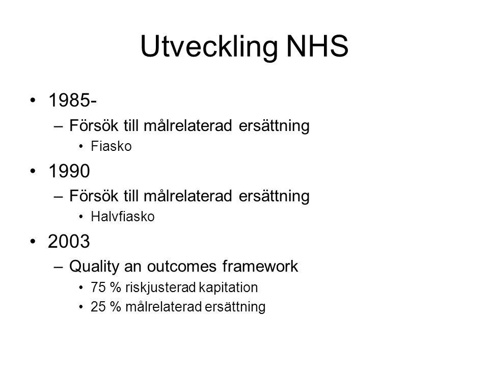 Utveckling NHS •1985- –Försök till målrelaterad ersättning •Fiasko •1990 –Försök till målrelaterad ersättning •Halvfiasko •2003 –Quality an outcomes f