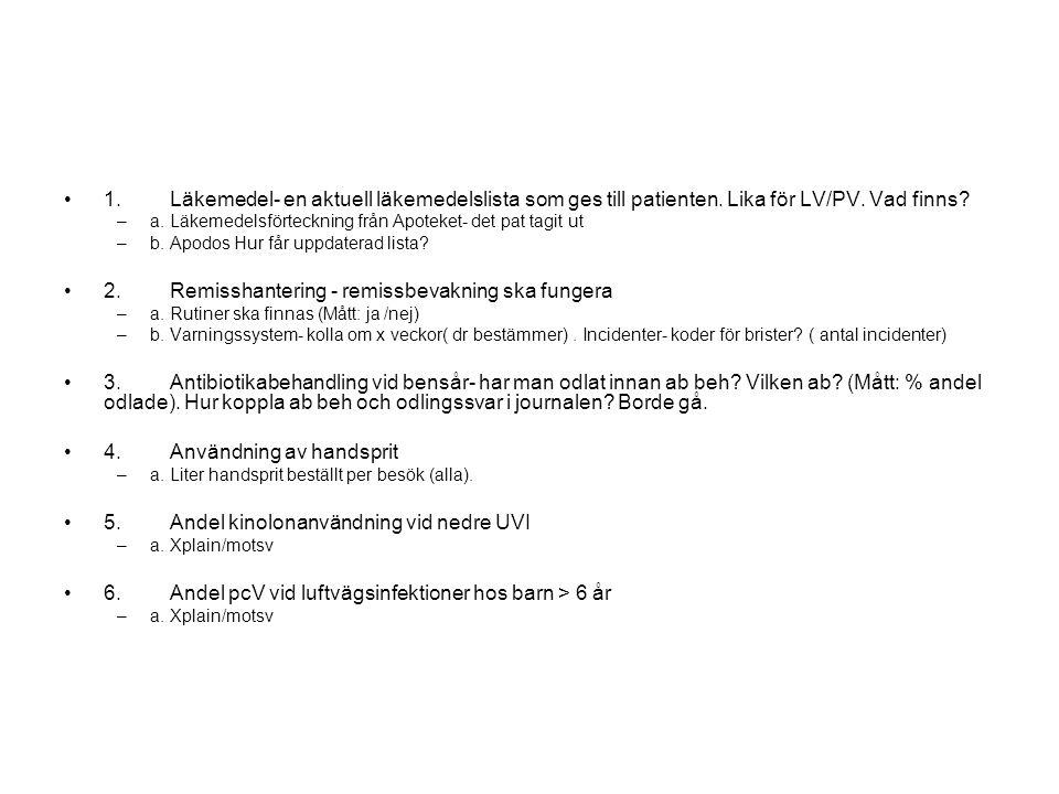 •1.Läkemedel- en aktuell läkemedelslista som ges till patienten. Lika för LV/PV. Vad finns? –a.Läkemedelsförteckning från Apoteket- det pat tagit ut –