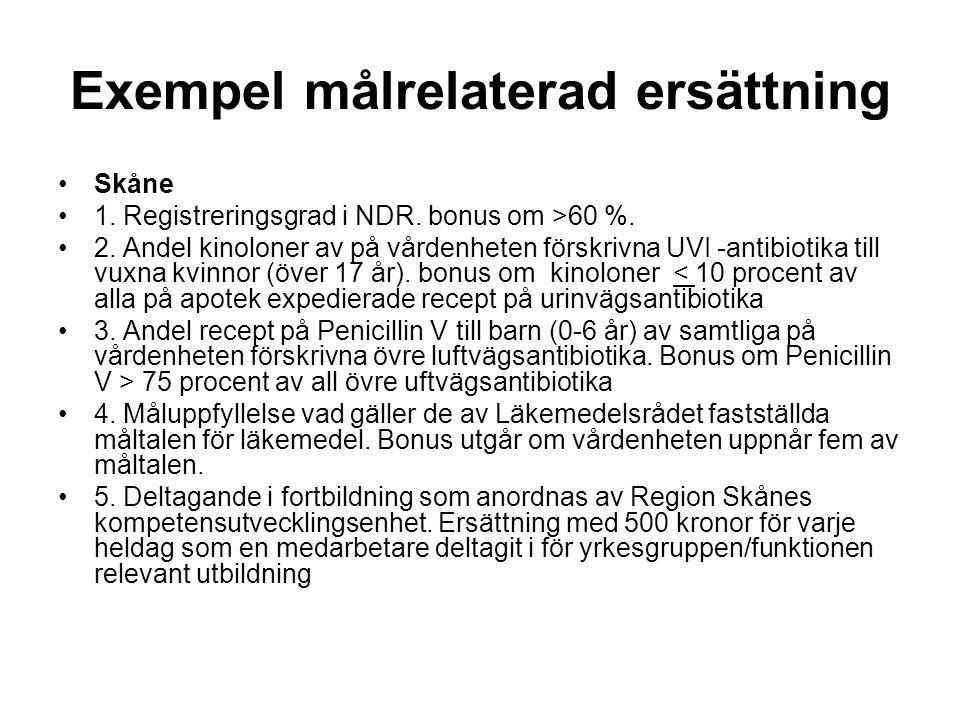 Exempel målrelaterad ersättning •Skåne •1. Registreringsgrad i NDR. bonus om >60 %. •2. Andel kinoloner av på vårdenheten förskrivna UVI -antibiotika