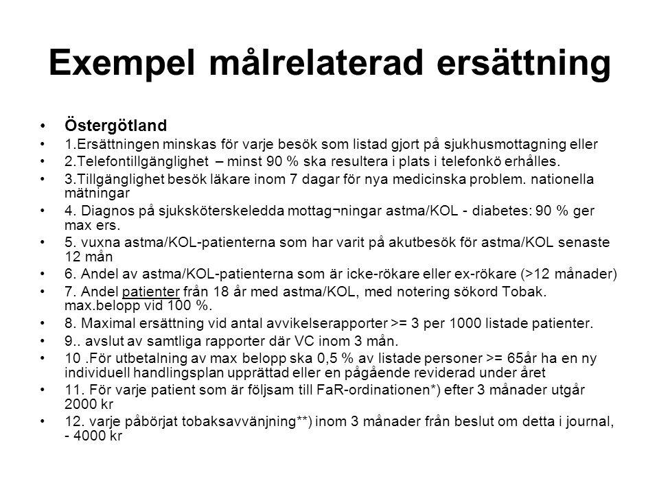 Exempel målrelaterad ersättning •Östergötland •1.Ersättningen minskas för varje besök som listad gjort på sjukhusmottagning eller •2.Telefontillgängli