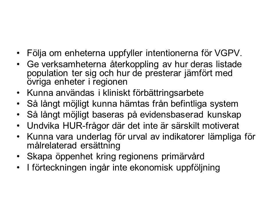 Hur får vi mer data.Andra kvalitetesregister. •NDR, ja •Riks-Svikt, .