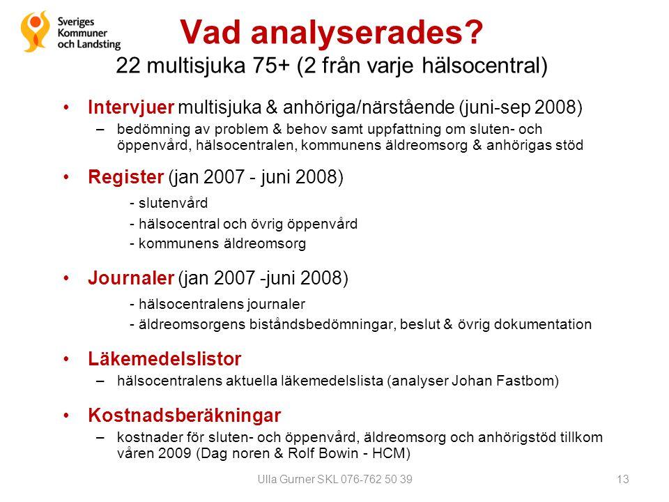 Ulla Gurner SKL 076-762 50 39 Vad analyserades? 22 multisjuka 75+ (2 från varje hälsocentral) •Intervjuer multisjuka & anhöriga/närstående (juni-sep 2