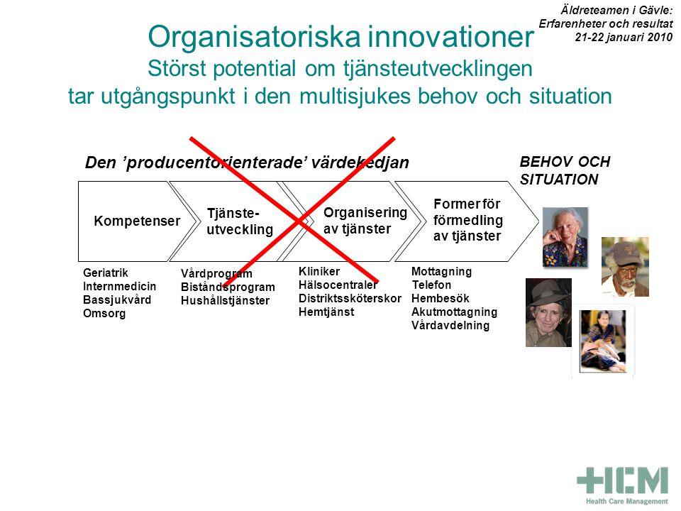 Organisatoriska innovationer Störst potential om tjänsteutvecklingen tar utgångspunkt i den multisjukes behov och situation Kompetenser Tjänste- utvec