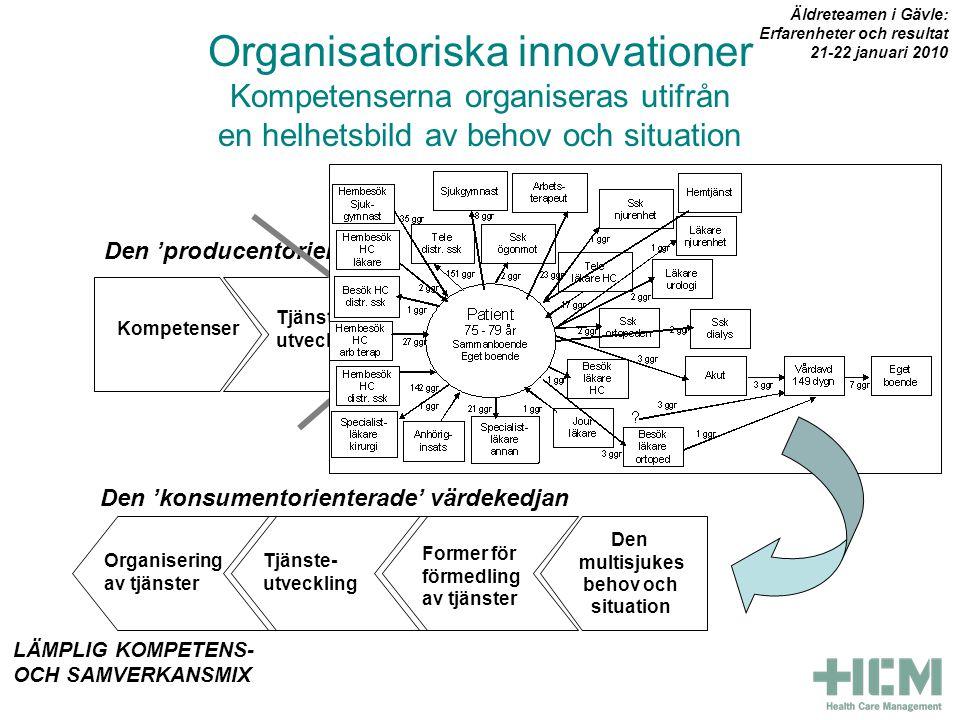 Organisatoriska innovationer Kompetenserna organiseras utifrån en helhetsbild av behov och situation Kompetenser Tjänste- utveckling Organisering av t