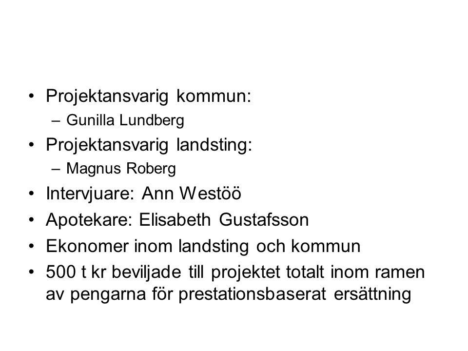 •Projektansvarig kommun: –Gunilla Lundberg •Projektansvarig landsting: –Magnus Roberg •Intervjuare: Ann Westöö •Apotekare: Elisabeth Gustafsson •Ekono