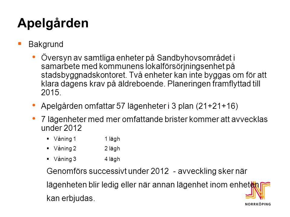 Apelgården  Bakgrund • Översyn av samtliga enheter på Sandbyhovsområdet i samarbete med kommunens lokalförsörjningsenhet på stadsbyggnadskontoret.