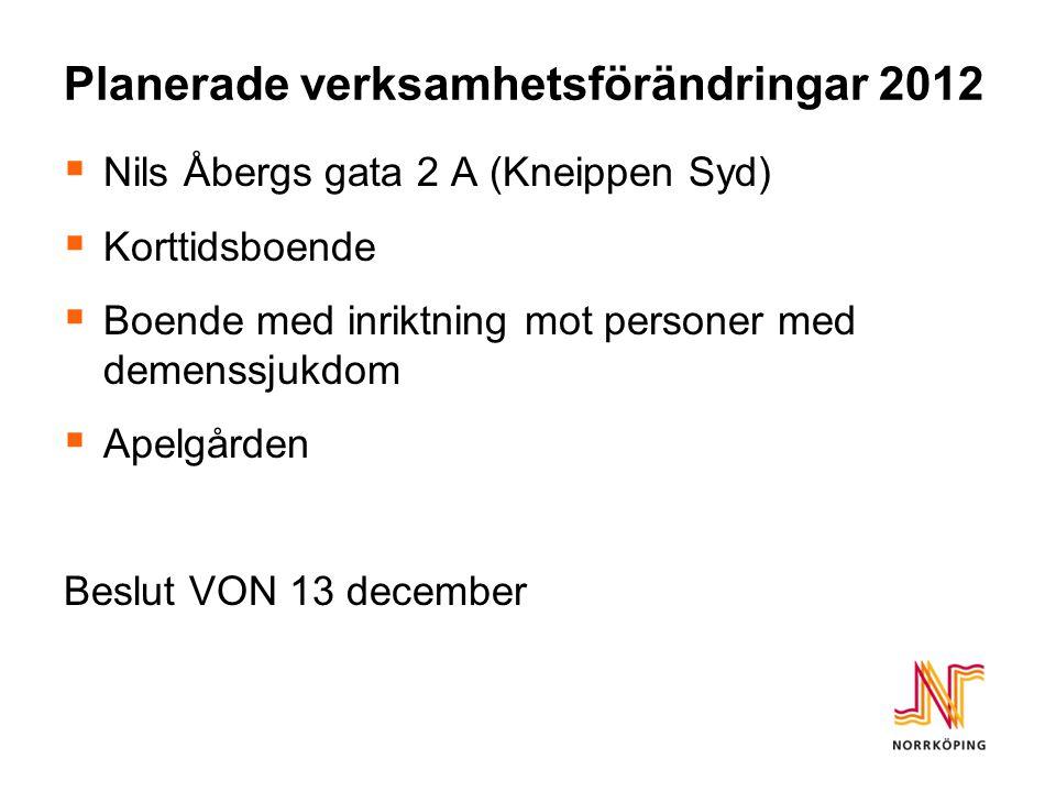 Planerade verksamhetsförändringar 2012  Nils Åbergs gata 2 A (Kneippen Syd)  Korttidsboende  Boende med inriktning mot personer med demenssjukdom  Apelgården Beslut VON 13 december