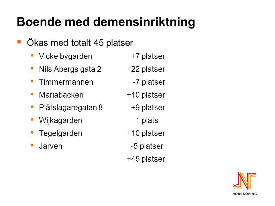 Boende med demensinriktning  Ökas med totalt 45 platser • Vickelbygården +7 platser • Nils Åbergs gata 2+22 platser • Timmermannen -7 platser • Mariabacken +10 platser • Plåtslagaregatan 8 +9 platser • Wijkagården -1 plats • Tegelgården+10 platser • Järven -5 platser +45 platser