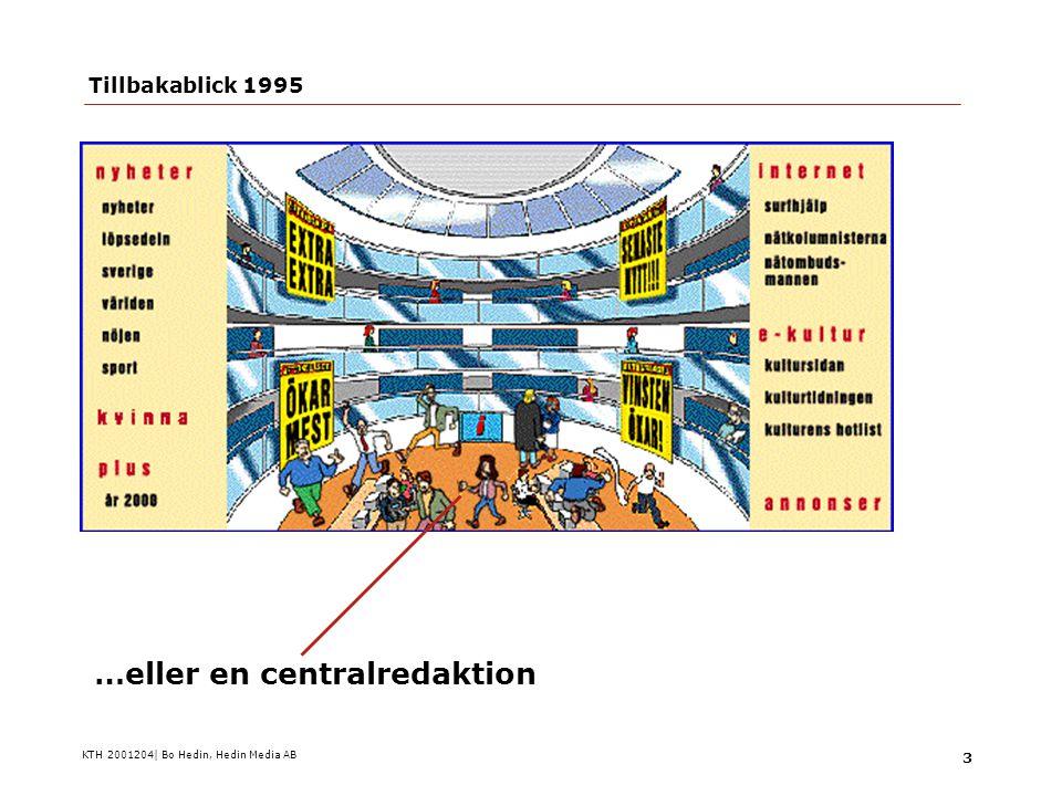 KTH 2001204| Bo Hedin, Hedin Media AB 4 Tillbakablick 1995 …men bestämmer sig – och det håller länge 19952003