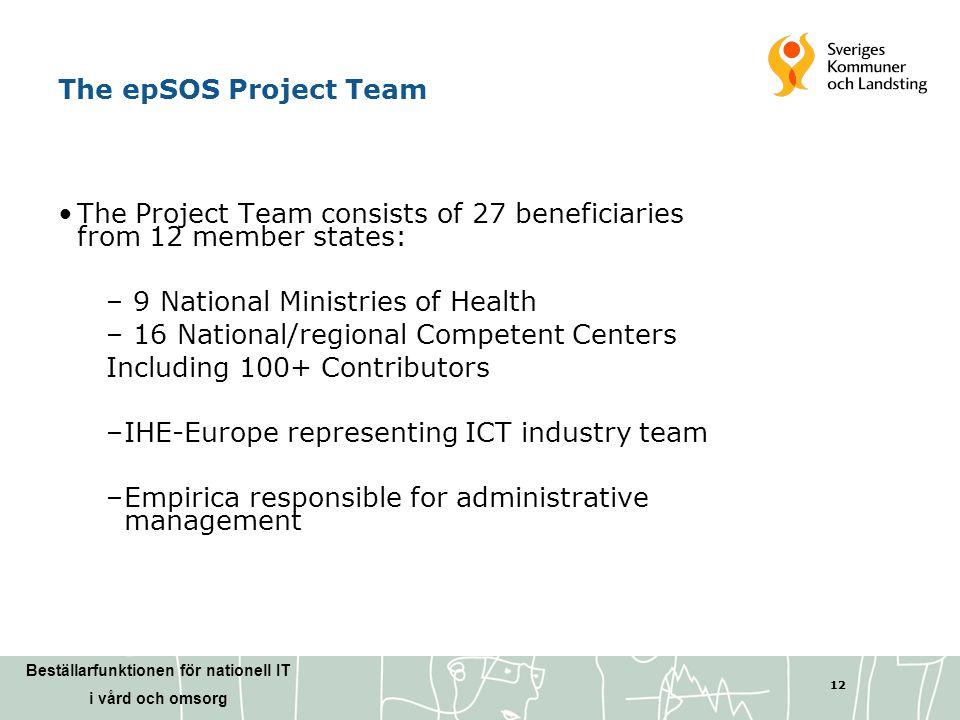 Beställarfunktionen för nationell IT i vård och omsorg 12 The epSOS Project Team •The Project Team consists of 27 beneficiaries from 12 member states: