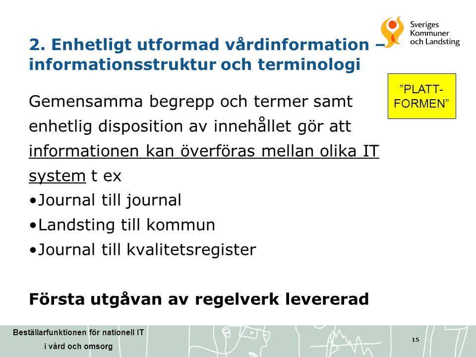 Beställarfunktionen för nationell IT i vård och omsorg 15 2. Enhetligt utformad vårdinformation – informationsstruktur och terminologi Gemensamma begr