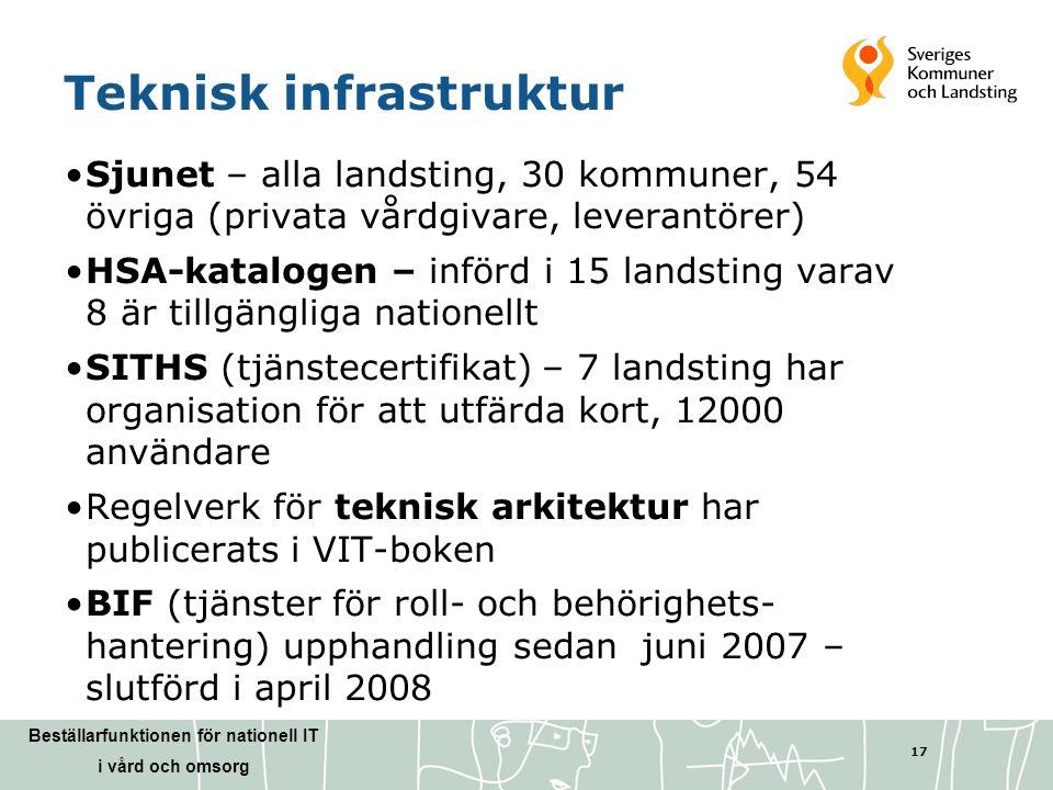 Beställarfunktionen för nationell IT i vård och omsorg 17 Teknisk infrastruktur •Sjunet – alla landsting, 30 kommuner, 54 övriga (privata vårdgivare,